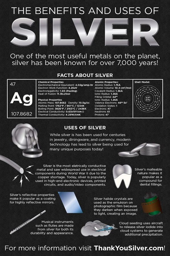 selling unwanted jewellery infographic